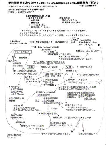 toukoukyohi-sousaku-doryoku